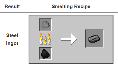 Fusion-Mod-Crafting-Recipes-10.png