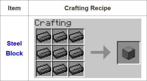 Fusion-Mod-Crafting-Recipes-11.png