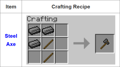 Fusion-Mod-Crafting-Recipes-12.png
