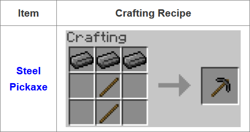 Fusion-Mod-Crafting-Recipes-13.png