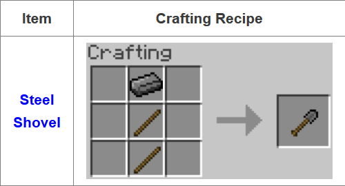 Fusion-Mod-Crafting-Recipes-14.png