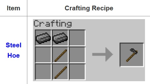 Fusion-Mod-Crafting-Recipes-15.png