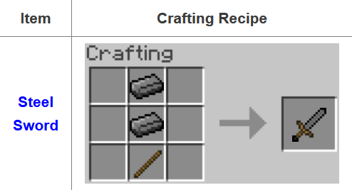 Fusion-Mod-Crafting-Recipes-16.png