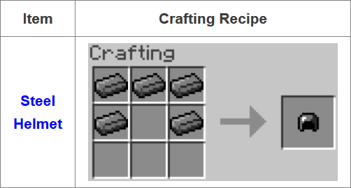Fusion-Mod-Crafting-Recipes-18.png
