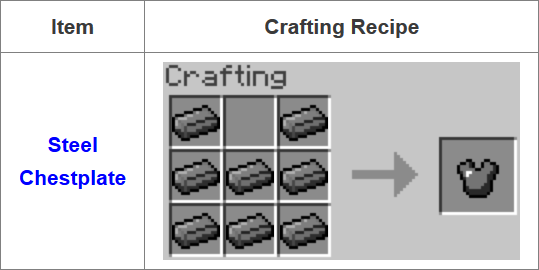 Fusion-Mod-Crafting-Recipes-19.png
