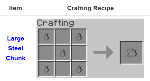 Fusion-Mod-Crafting-Recipes-2.png