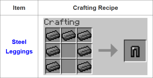 Fusion-Mod-Crafting-Recipes-20.png