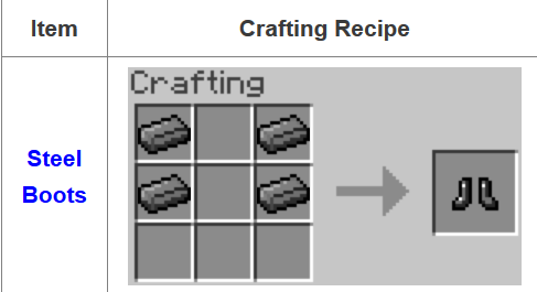 Fusion-Mod-Crafting-Recipes-21.png