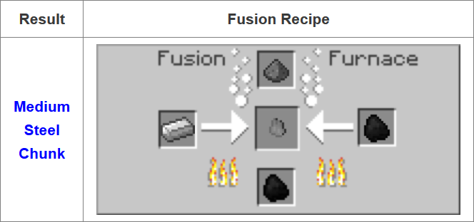 Fusion-Mod-Crafting-Recipes-3.png
