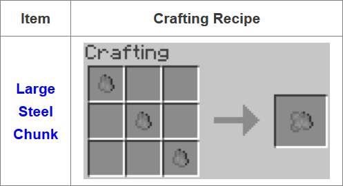 Fusion-Mod-Crafting-Recipes-4.png