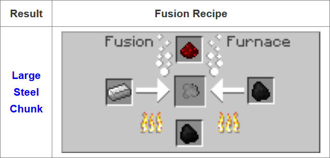 Fusion-Mod-Crafting-Recipes-5.png