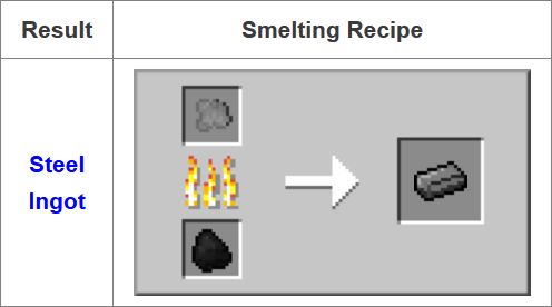 Fusion-Mod-Crafting-Recipes-6.png