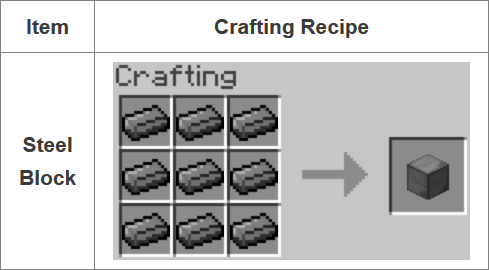 Fusion-Mod-Crafting-Recipes-7.png