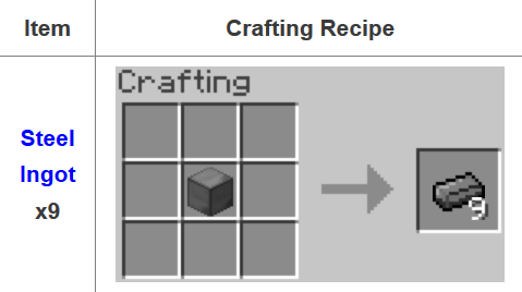 Fusion-Mod-Crafting-Recipes-8.png