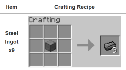 Fusion-Mod-Crafting-Recipes-9.png