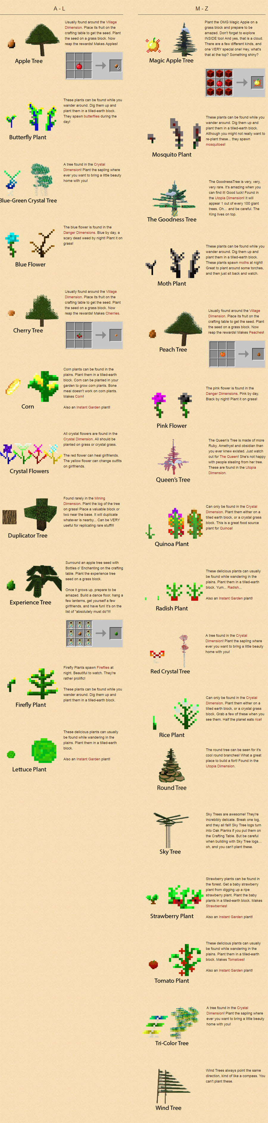 OreSpawn-Mod-Plants-and-Trees.jpg