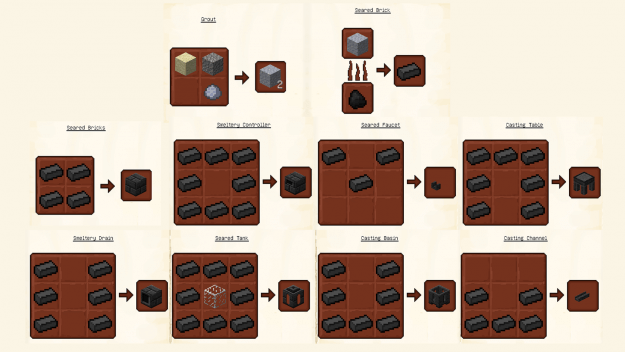 Tinkers-Construct-Mod-Crafting-Recipes-4.png